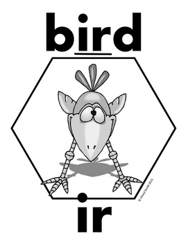 R Controlled Vowel Posters/Printables and Reader's Tool Kit Card