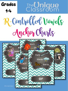 R-Controlled Vowels Anchor Charts