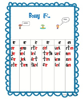R Controlled Vowels: Bossy R Chart