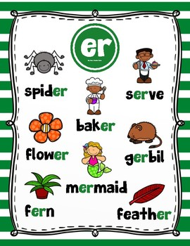 R Controlled Vowels Posters
