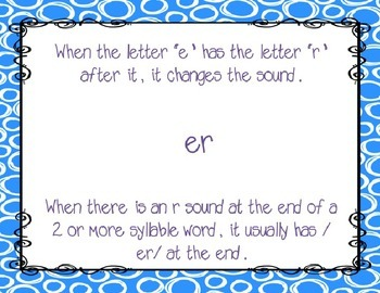 R-Controlled Vowels PowerPoint er, ir, ur