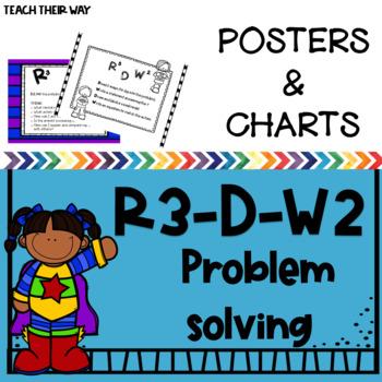 Eureka Math/Engage NY RDW Posters & THINK Charts