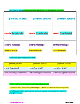 RL1.6 Central Message or lesson response, reflection reading journaling