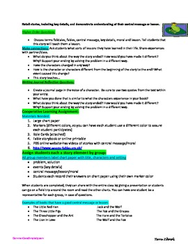 RL1.6 Central Message or lesson response, reflection readi