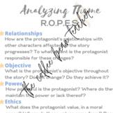 R.O.P.E.S. Theme Analysis Poster