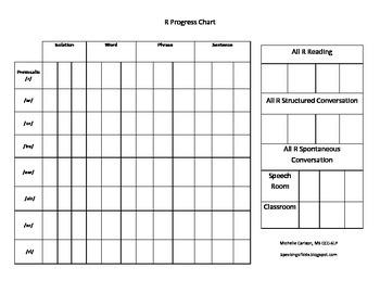 R Progress Tracker