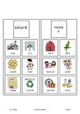 R-Word Level Drill Mats Smarty Symbols