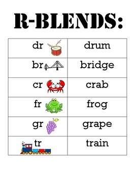 R-blend poster