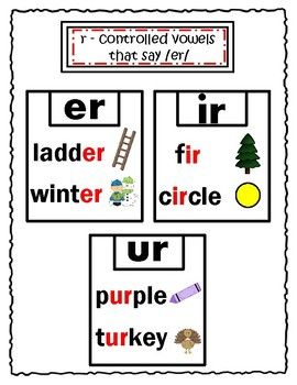 R-controlled vowels - Introduction to er, ir, ur - RTI - Struggling Readers