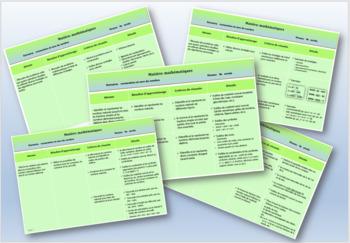 RA et critères d'évaluation, NSN, 4e année