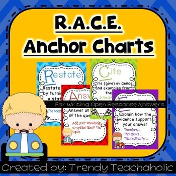 RACE Chevron Print Anchor Chart- CCSS Writing, Citing Evidence- Open Response