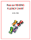 RACE CAR FLUENCY CHART