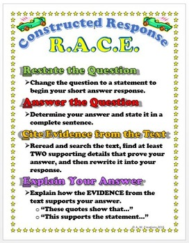 RACE Constructed Response Strategy Poster