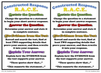 RACE Constructed Response Strategy Poster - 2 on 1 Page