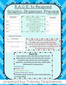 RACE Graphic Organizers  (MUST HAVE!)- CCSS Evidence-Based Open Response Writing