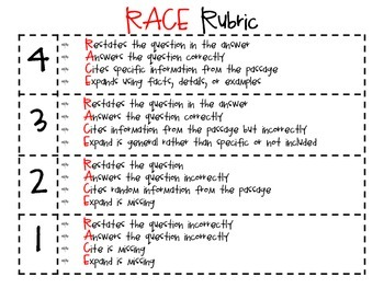 RACE: Response to Reading Template