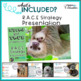 RACE Strategy (Constructed Response) Weird but True Presentation & MORE!