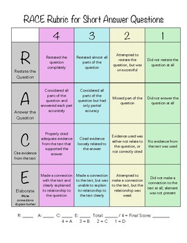 RACE Strategy Grading Rubric