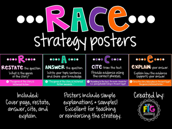 RACE Strategy Posters (black background)