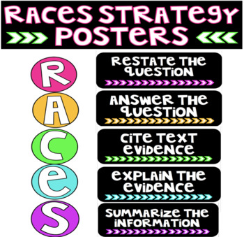 RACES Strategy Posters