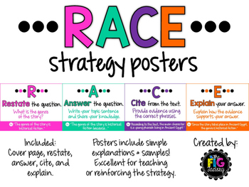 RACE Strategy Posters (white background)