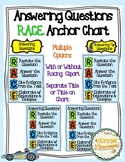 RACE Strategy for Answering Questions Anchor Chart