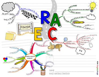 RACE WRITING STRATEGY ACTIVITY: MIND MAPS, CREATIVITY, TEACHER NOTES
