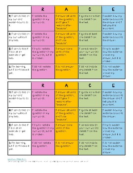 RACE Writing Self Assessment Resources