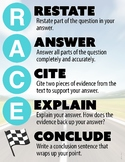 RACE Writing Strategy Poster Restate Answer Cite Explain Conclude