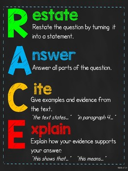 RACE Writing Strategy Response Poster - Primary Bright