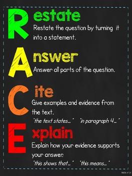 RACE Writing Strategy Response Poster - Stoplight Green/Yellow/Orange/Red