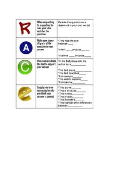 RACE Writing Strategy Sentence Starters