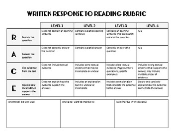 RACE Written Response Rubric