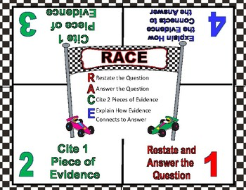 RACE Your Answer Constructed Response Kagan Cooperative Learning