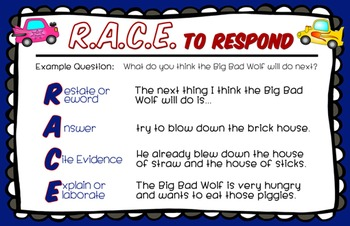 R.A.C.E. to Respond Anchor Chart