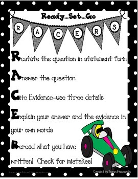 RACER Reading Response Poster and Graphic Organizer