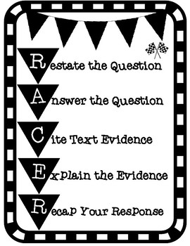 RACER Writing Strategy Student Handout