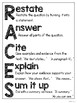 RACES Writing Strategy Response Poster