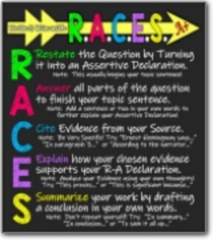 RACES Writing Strategy Classroom Poster