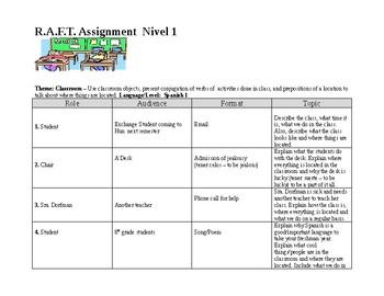 RAFT  ACTIVITY:  LEVEL 1:  CLASSROOM VOCABULARY (VERBS TENER, ESTAR)