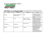 RAFT  ACTIVITY:  LEVEL 1:  CLASSROOM VOCABULARY (VERBS TEN