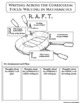 RAFT Addition Properties Identity & Inverse Differentiated Cross-Curricular
