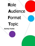 RAFT Brainstorming, Planning, Format and Template Guide