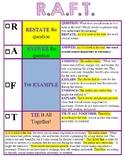 RAFT Checklist