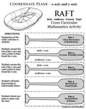 RAFT Coordinate Plane Grid x-axis y-axis Differentiated Cross-Curricular