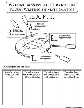 RAFT Coordinate Plane Quadrants I, II, III, IV Differentiated Cross-Curricular