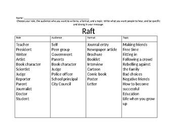 RAFT -Creative Writing