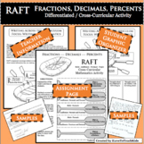 RAFT Fractions Decimals Percents Differentiated Cross-Curricular Writing Math