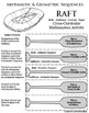 RAFT Differentiated Cross-Curricular Activity Arithmetic &