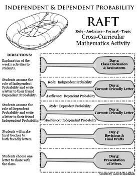 RAFT Differentiated Cross-Curricular Activity Independent Dependent Probability